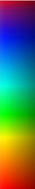 colour-spectrum-energy