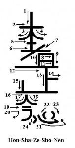 Reiki distant symbol