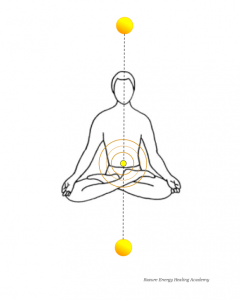 Energy Boost Technique: Light Core Connection