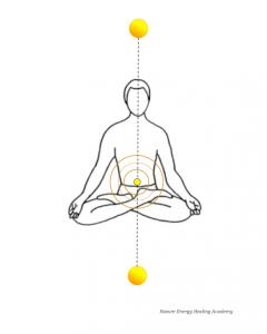 Energy Boost Technique: Light Core Connection