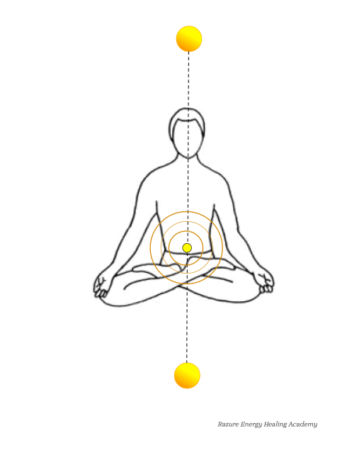 Light Core Connection Exercise
