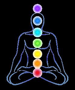 Chakra- system